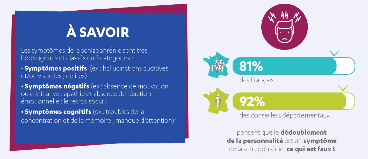 Le grand baromètre de la schizophrénie   Janssen France