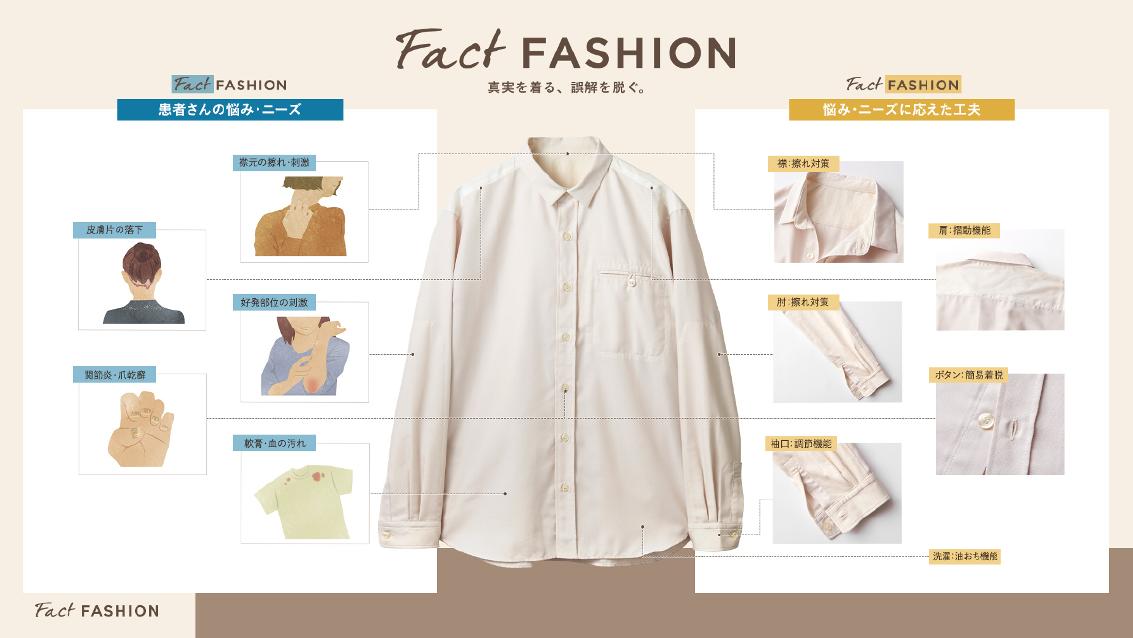 FACT FASHION(ファクト ファッション)-真実を着る、誤解を脱ぐ。-