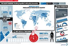 Hep C Global Report