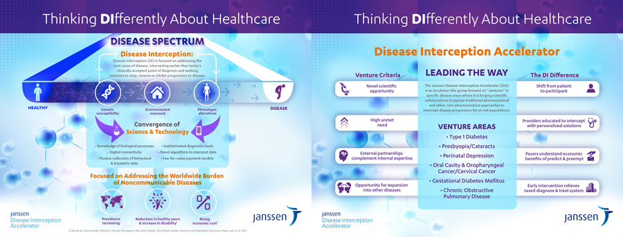 Think DIfferently About Healthcare Infographic_Janssen