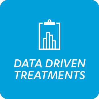 Data driven treatments