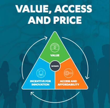 Janssen Pricing Strategy