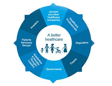 Lepšia zdravotná starostlivosť