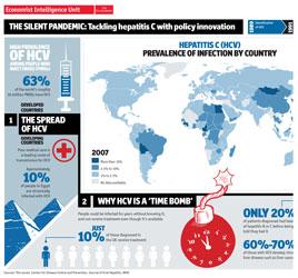 Infografika hepatitis C